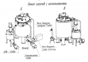 Оборудование для производства топингов, термостабильных начинок и наполнителей