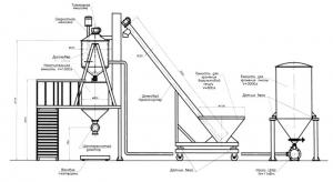 Оборудование для полиэфирной смолы с наполнителями с последующей фасовкой