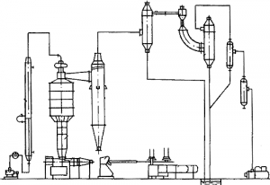 Оборудование (линия) для производства хозяйственного мыла