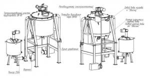 Оборудование для приготовления пюре, повидла, наполнителей, джемов, конфитюров, сиропов из плодов и ягод готовой продукции