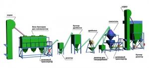 Линия (оборудование) производства комбикормов