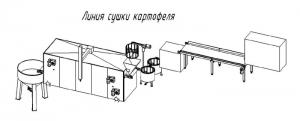 Оборудование для сушки картошки (плодоовощных культур)