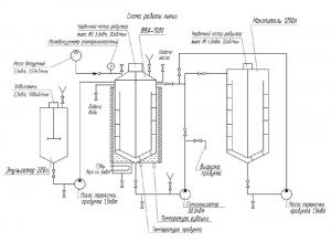Оборудование для силиконовых герметиков    Линия для производства силиконовых герметиков автоматизированная