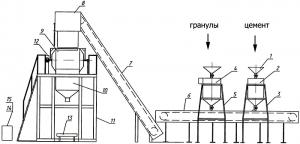 Оборудование для производства тампонажного цемента